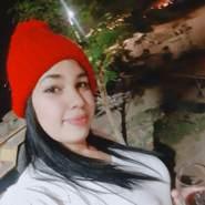 diana861080's profile photo