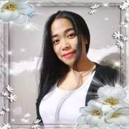 elita702866's profile photo