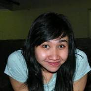 zuzanai200248's profile photo