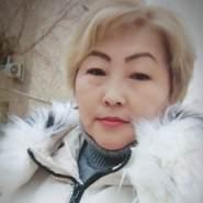 kunzhamalb's profile photo