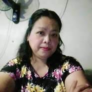 margaretha478914's profile photo