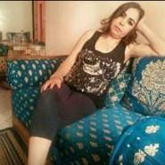 hibah52's profile photo