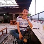 cahyoa548147's profile photo