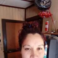 denisse951997's profile photo
