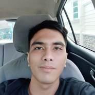 gianchip's profile photo
