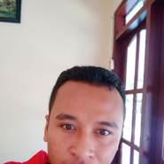 yogap171070's profile photo