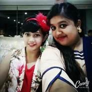 snigdhos275755's profile photo