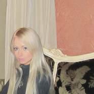 zoranaa988943's profile photo