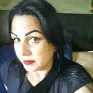 mairobi30's profile photo