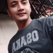 wan7981's profile photo