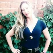 aviana104854's profile photo