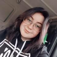 annal0750's profile photo