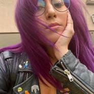 trisharyan's profile photo