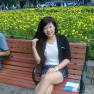 thuy794743's profile photo