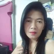 sunnatas's profile photo