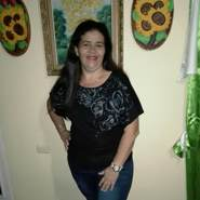 minervar797077's profile photo