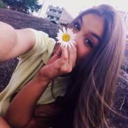 zsazsa809117's profile photo