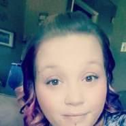 sylvia969091's profile photo