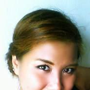 zsazsa515318's profile photo
