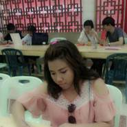 zuzana33710's profile photo