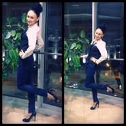 zsazsa361083's profile photo