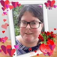 eszterm420780's profile photo