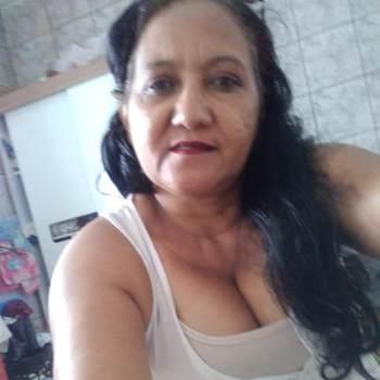 toinhad949675_Ceara_Độc thân_Nữ