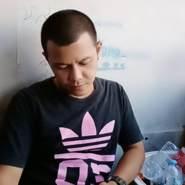 mithonge's profile photo