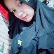 rizqyap's profile photo