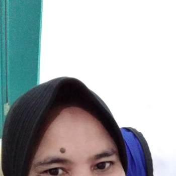 ikahbarkah_Banten_Холост/Не замужем_Мужчина