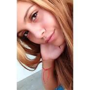 KhloePW's profile photo