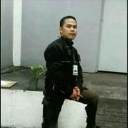 dexters641920's profile photo