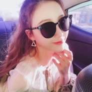 xiaox38's profile photo
