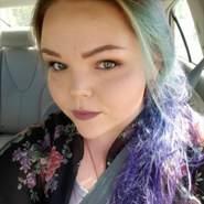 bristol107361's profile photo