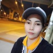 userbh02's profile photo