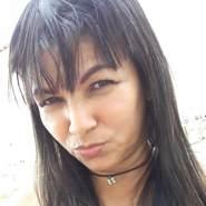 anem628's profile photo