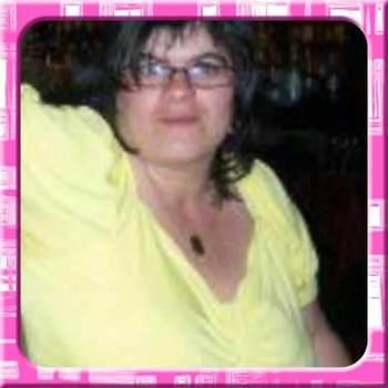montse551273_Catalunya_Single_Female