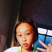 sudthimoni's profile photo