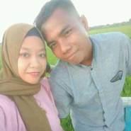 raniyt's profile photo