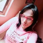 michell915706's profile photo