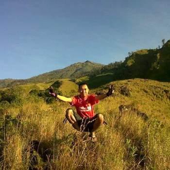 johnp984812_Jawa Timur_Single_Männlich