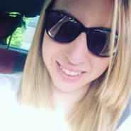 brianna966961's profile photo