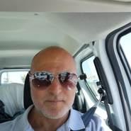 joaquint943670's profile photo