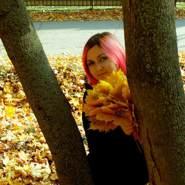 zuzanai936249's profile photo