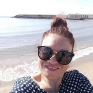 reny576115's profile photo