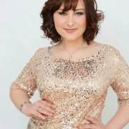 mikako323637's profile photo