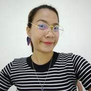 ginae21's profile photo