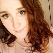 zoey894247's profile photo