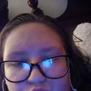 candicecrawford23's profile photo