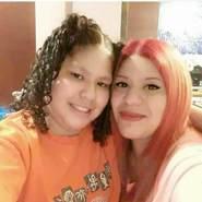 johanab524117's profile photo